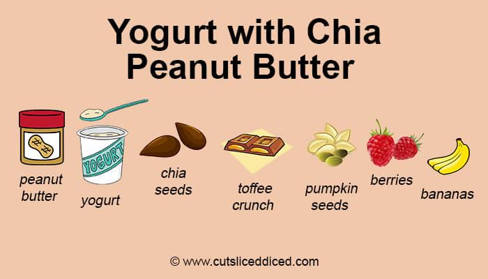Yogurt with Chia Peanut Butter